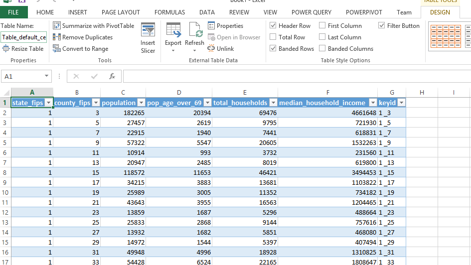 Troubleshoot Hive ODBC Connections in Excel | The SQL Herald
