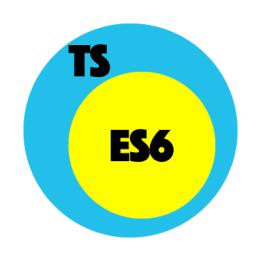typescript-ts
