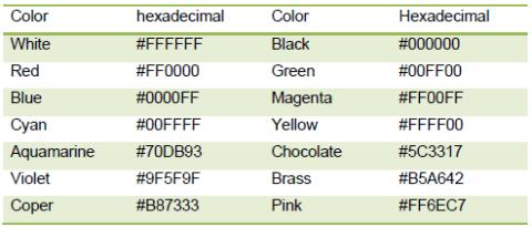 kode warna kursus web desain jogja