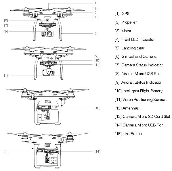 Aircraft Diagram