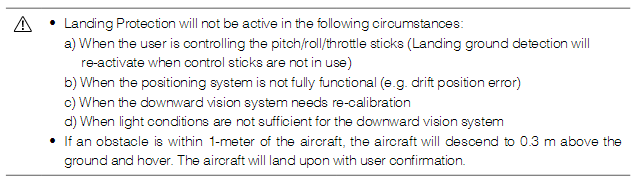 Landing Protection Function