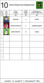 10. DAFTAR CALON TETAP DAPIL SRAGEN 3-PPP