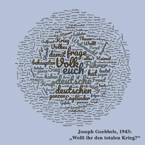 Wortwolke_Goebbels_SocialMedia