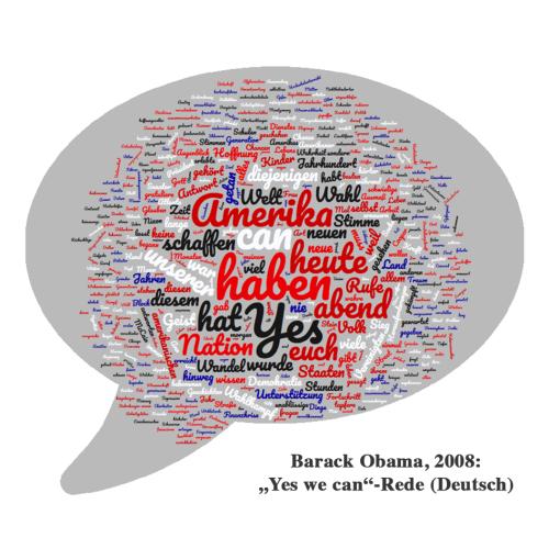 Wortwolke_Obama_Social_Media