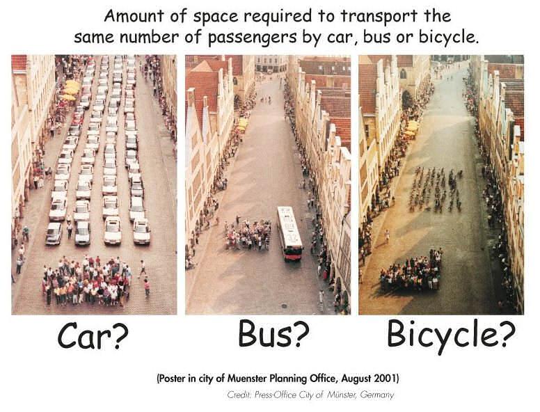 Image result for car vs bike
