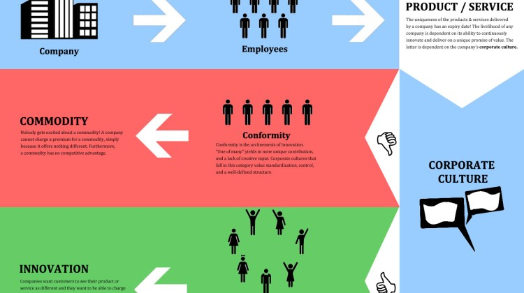 Personal Branding – The New Corporate Culture (INFOGRAPHIC)