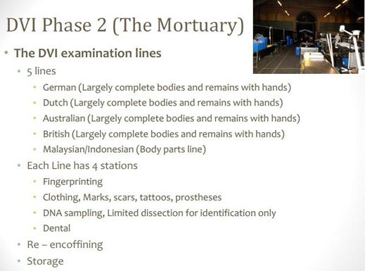 DVI_Phase2