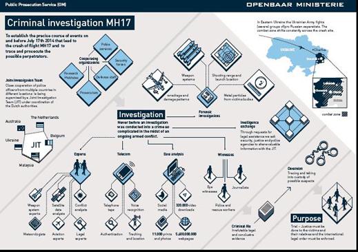 criminal_investigation