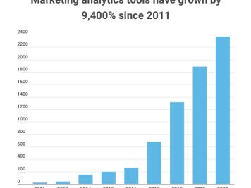 marketing-analytics-tools-growth-1