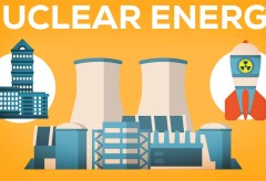 Nuclear Energy Explained: How does it work? (2015)