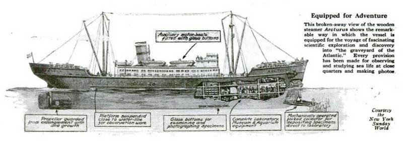 Arcturus diagram