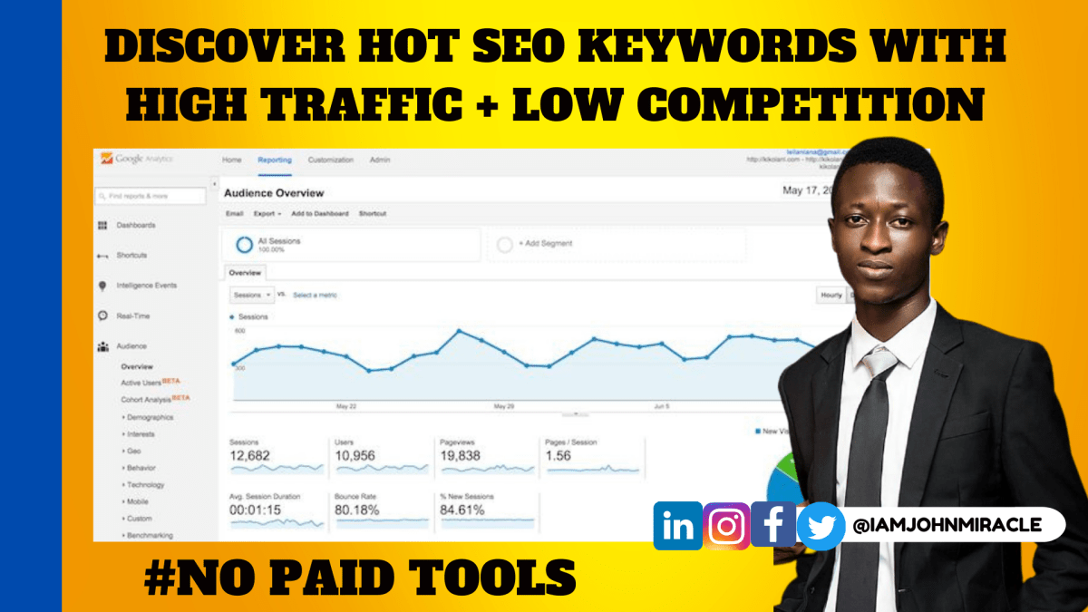 advanced keyword research for seo
