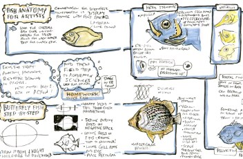 Sketchnote by Mark Simmons http://www.ultimatemark.com/