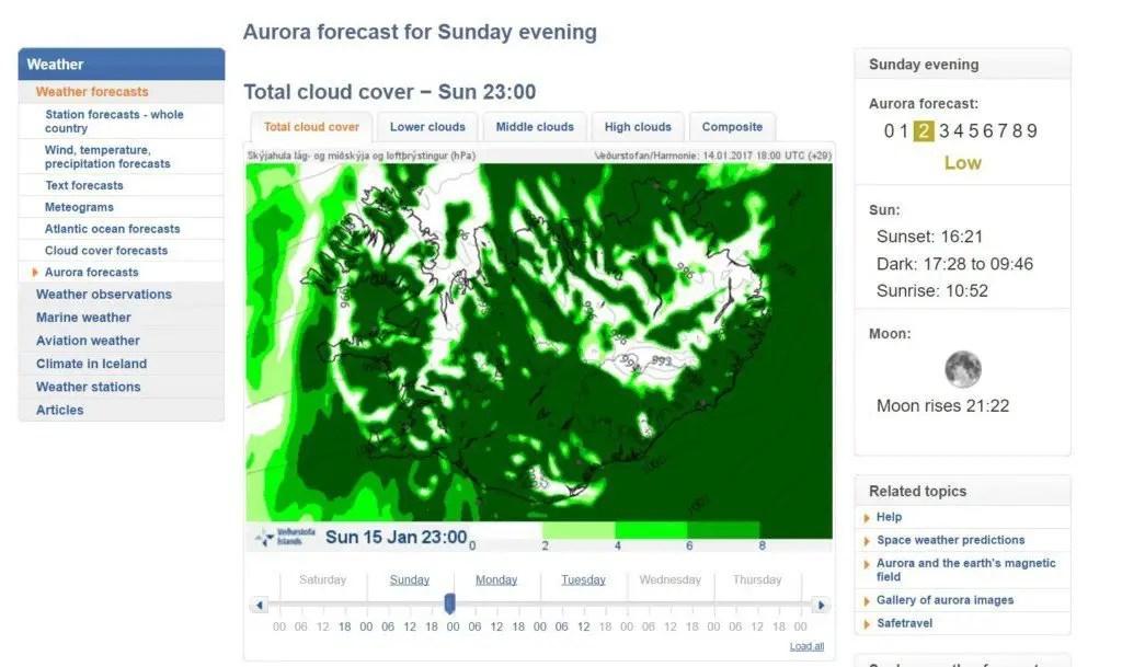 iceland aurora forecast website