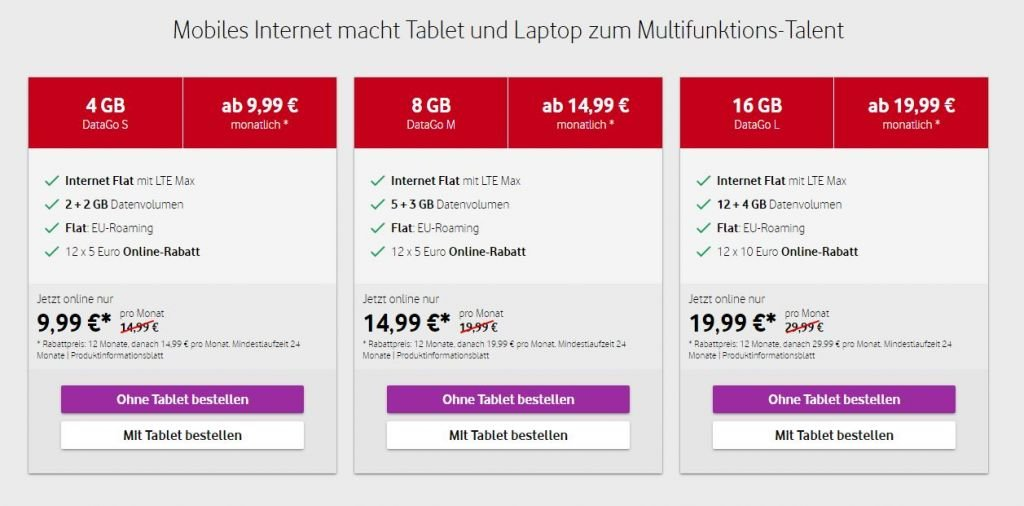 Cellular plans from Vodafone Germany