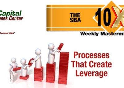"Episode 45 – ""How to Create Leverage in Your Business"""