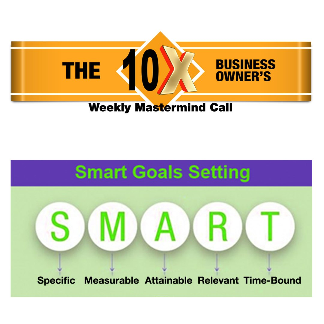 """Episode 75 – """"Real S.M.A.R.T. Goal Setting for Business Owners"""""""