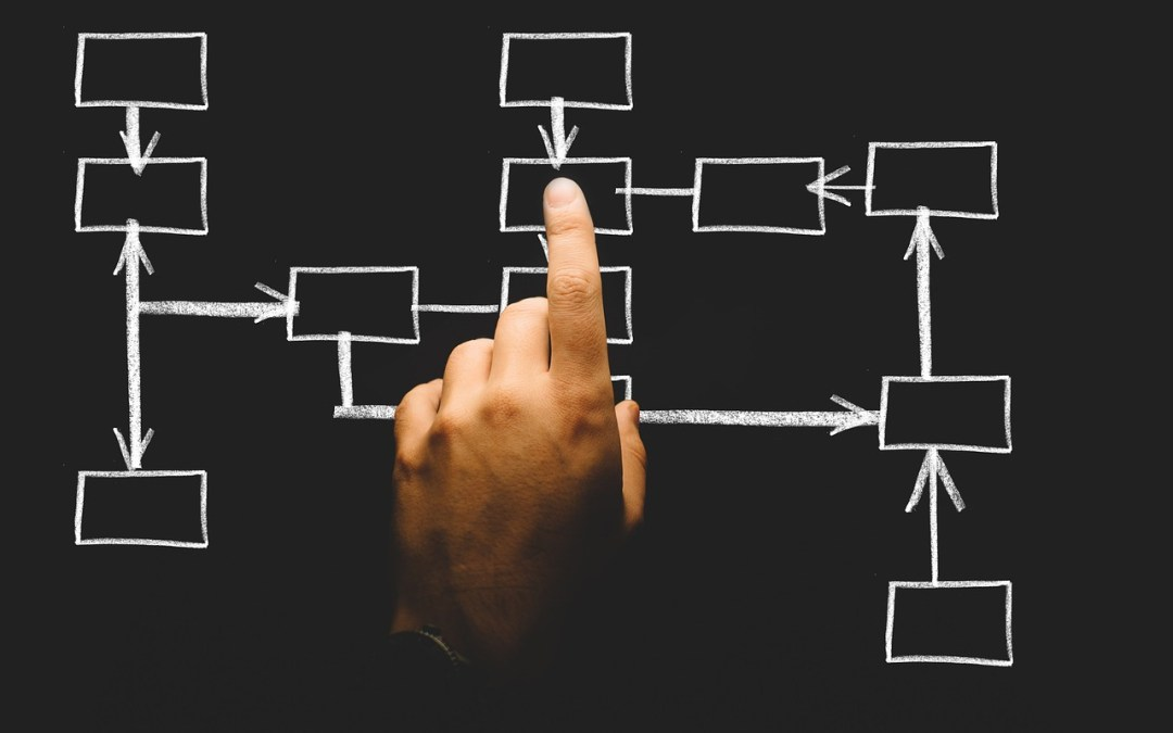 How to Systematize Your Business For Growth