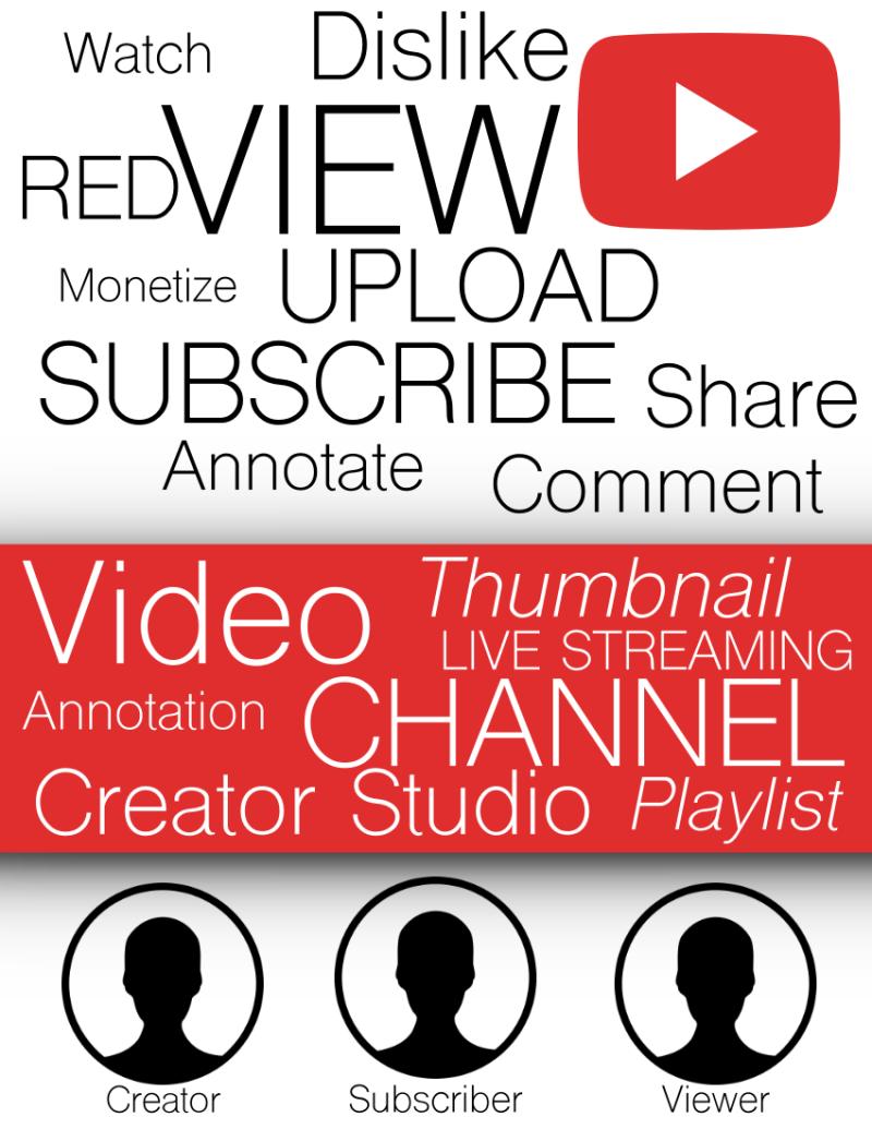 SM 101 Youtube