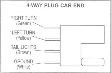 trailer wiring diagram way round wiring diagram trailer wiring diagram 4 way round jodebal