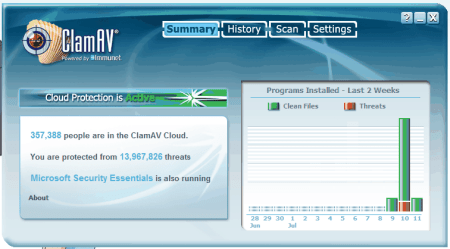 Antivirus clamav windows xp dvdxilus.