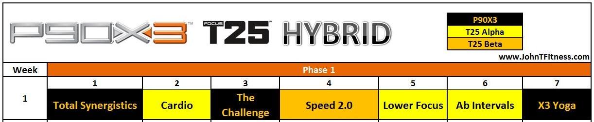 P90X3 T25 Hybrid - John T Fitness