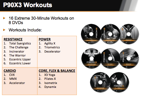 X3 Workouts