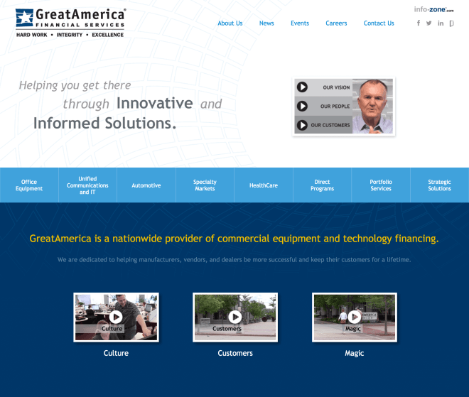 GreatAmerica Homepage Screenshot
