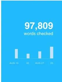 Grammarlywords uploaded
