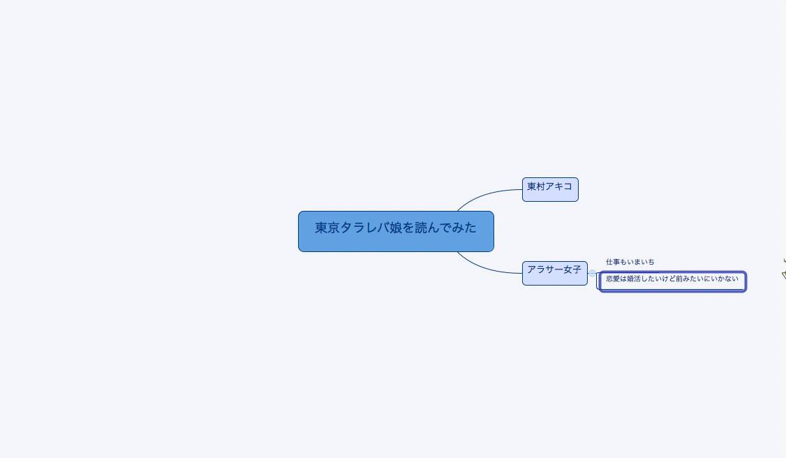 東村アキコ「東京タラレバ娘」アラサーギャグ漫画が面白すぎる #婚活 #followme