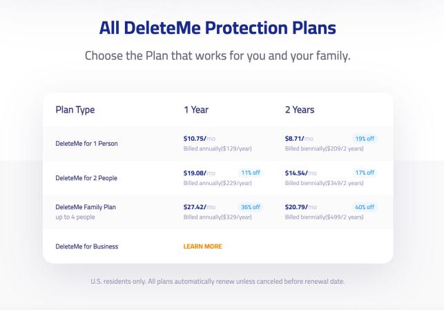 All DeleteMe Plans