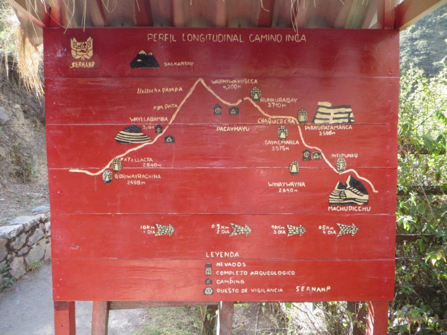 Inca Trail route