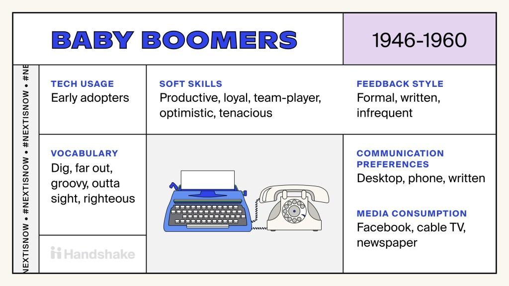 Baby Boomers trading card