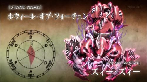 ジョジョ アニメ 第三部 第13話 スタンドチャート ホウィール・オブ・フォーチュン
