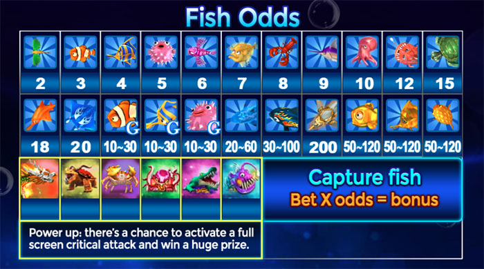 ODDS FISH HUNTER