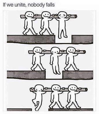 Imprtance of Unity