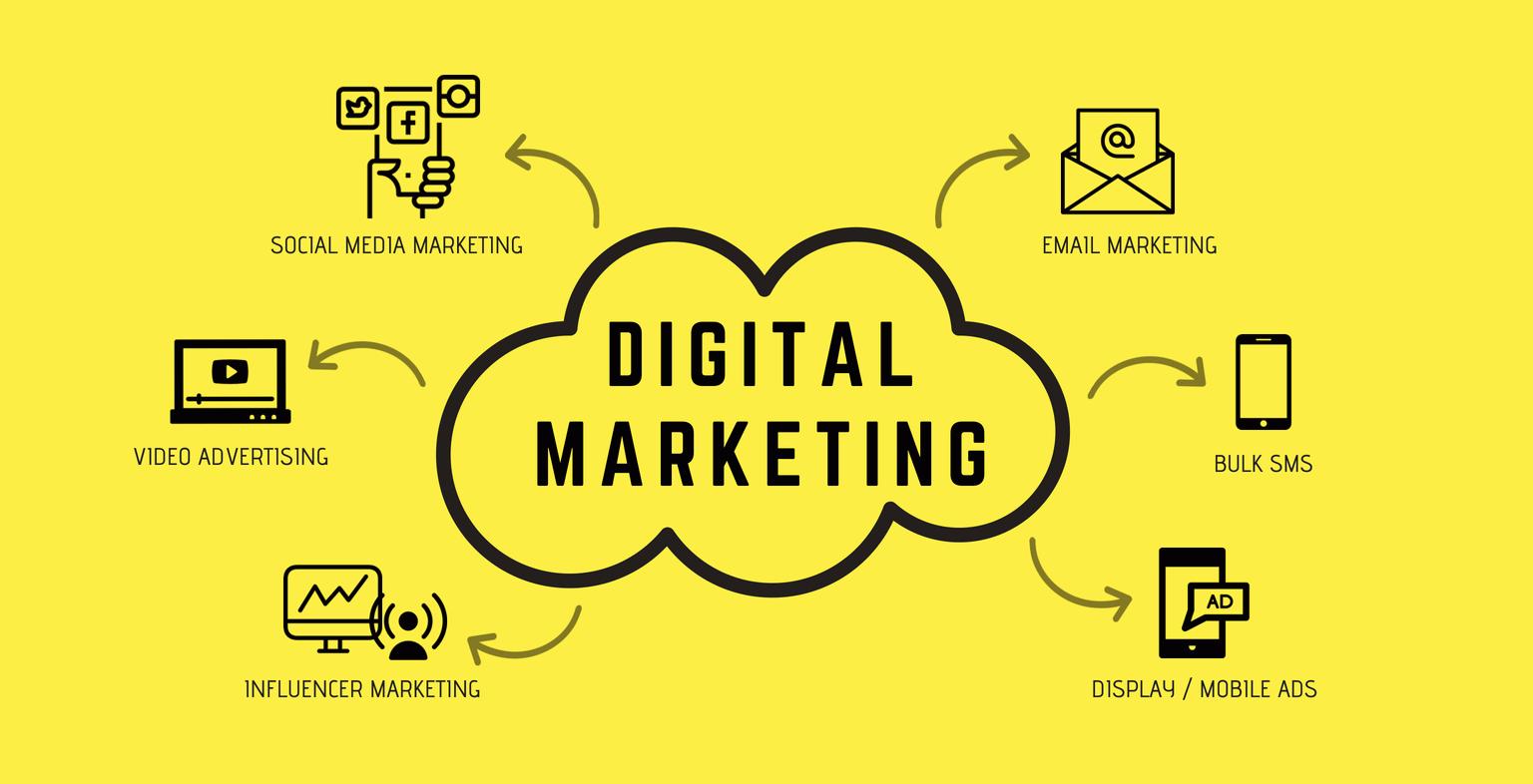 Apa itu Digital Marketing Keunggulan, Jenis dan Cara Memulai