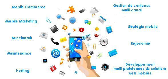 Développement mobile (1- tour d'horizon du marché)