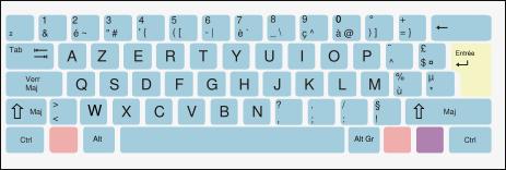Transformer un clavier QWERTY en AZERTY