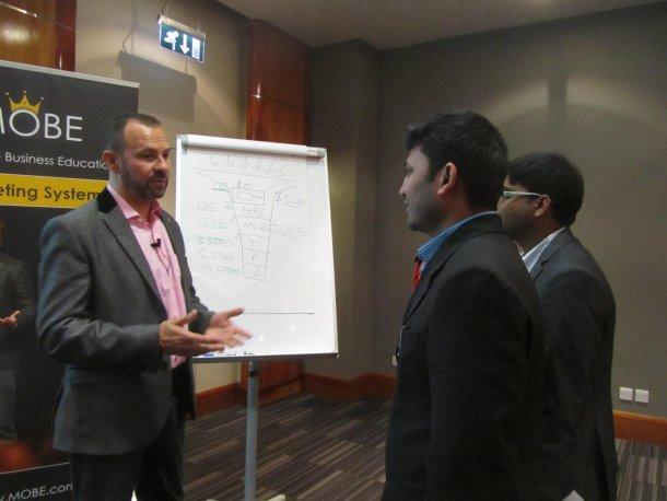 marketing seminar