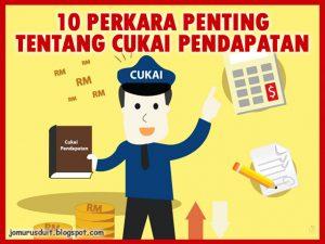 cukai pendapatan income tax