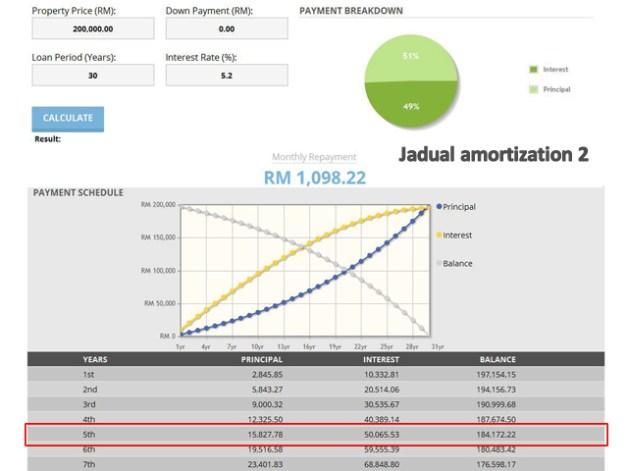 teknik financing asb teknik loan asb