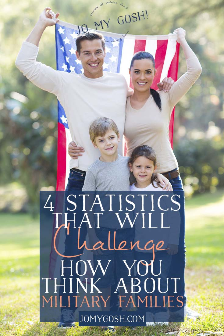 You will not believe some of these statistics about military families.
