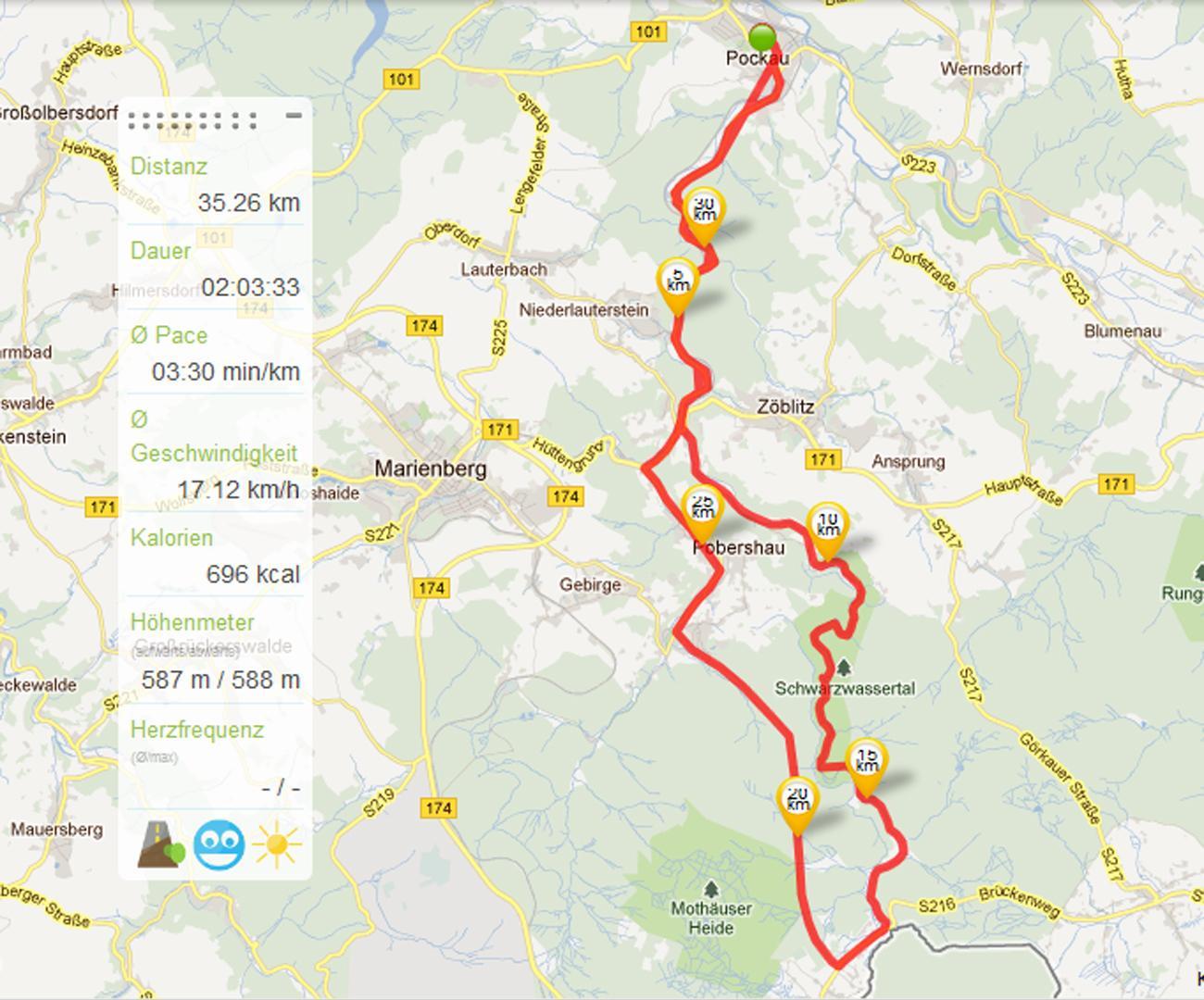 Route Schwarzwassertal