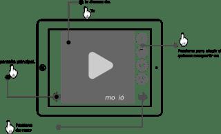 Värdet av prototyper ger projekt framdrift. Tre-steg-tips.