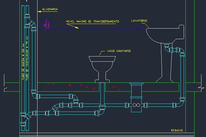 Ramal de ventilação de um projeto de esgoto