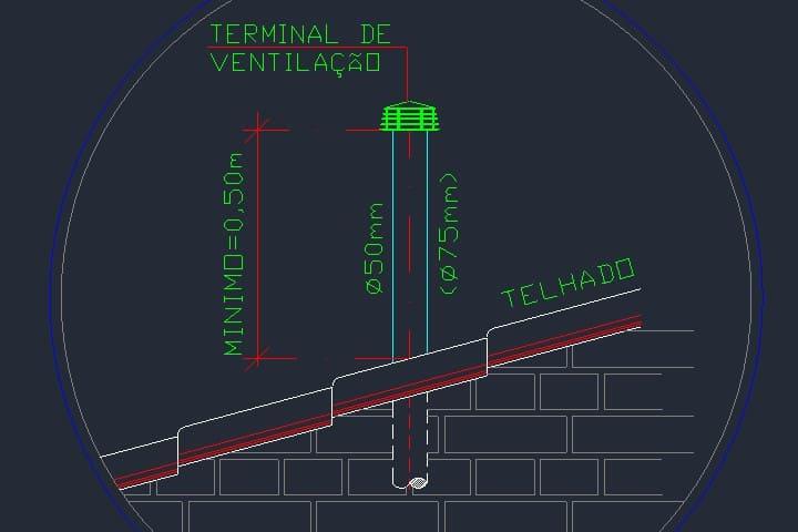 terminal-ventilacao-dwg