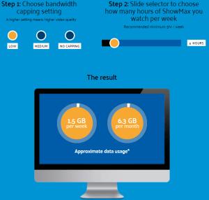showmax bandwidth usage