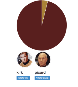 Choose your captain: kirk vs picard