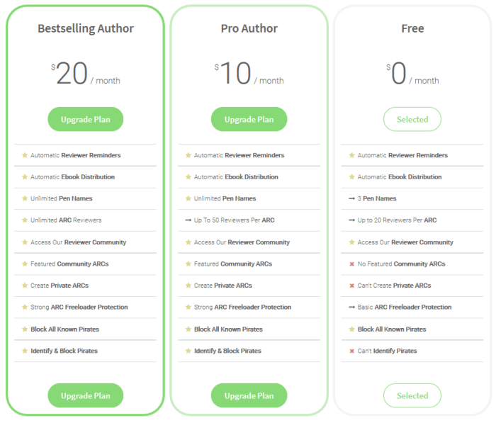 booksproutpricing